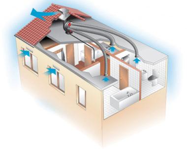 Принципы работы вытяжной вентиляции