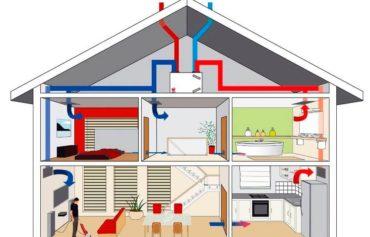 Проектирование вентиляции частного дома