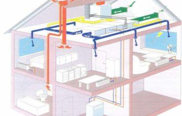 Проектирование вентиляции коттеджа