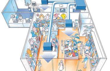 Проектирование вентиляции магазина